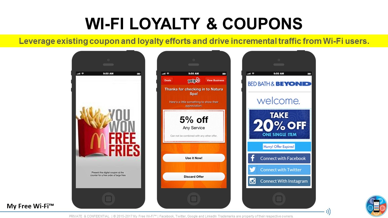 wi-fi-loyalty-and-coupons